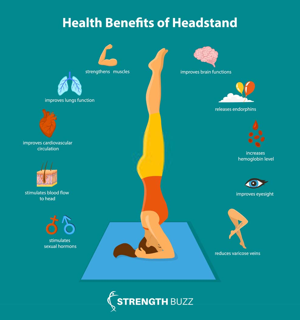 How to do yoga headstand Sirsasana